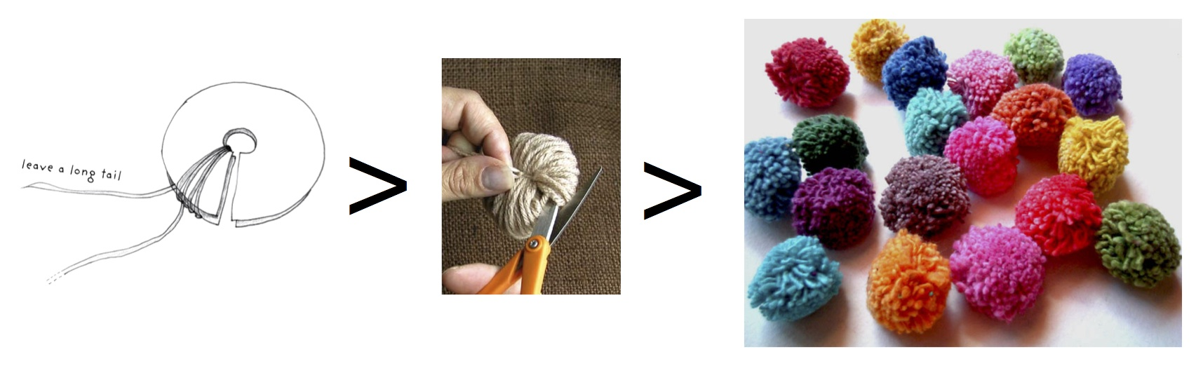 How to make a pom pom, using a cardboard ring and some wool