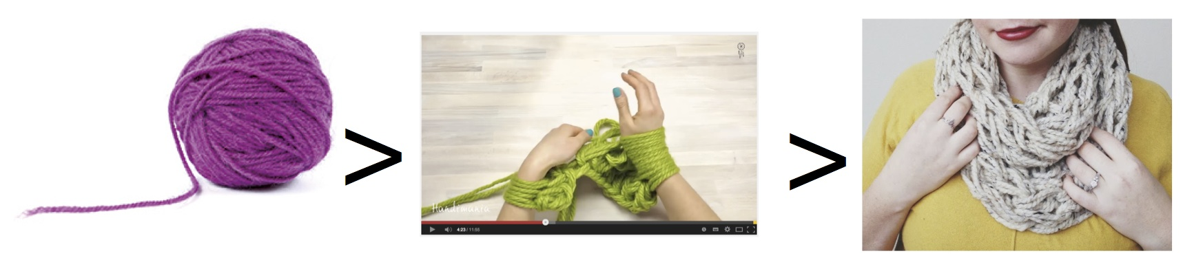 Knit a scarf without any needles - you just need your hands