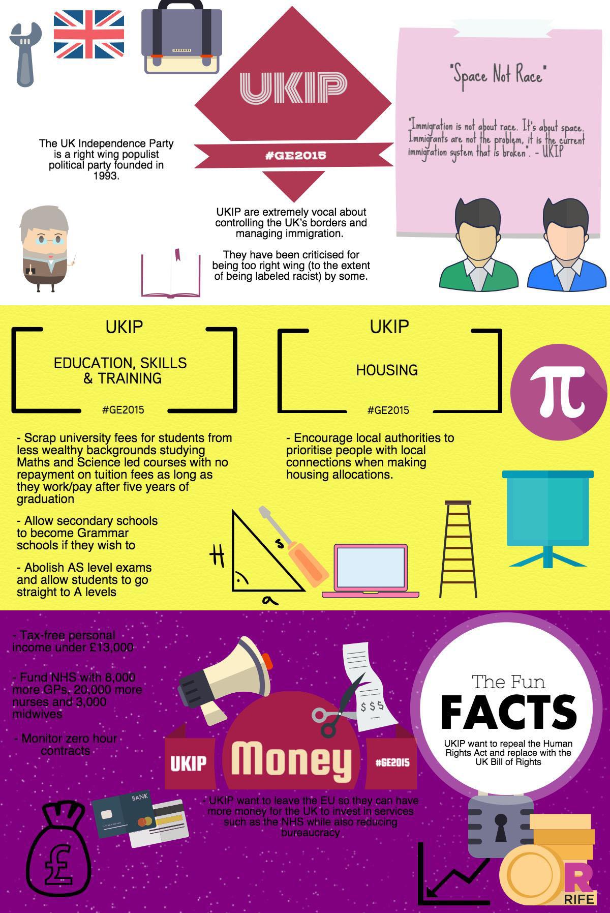 UKIP Infographic
