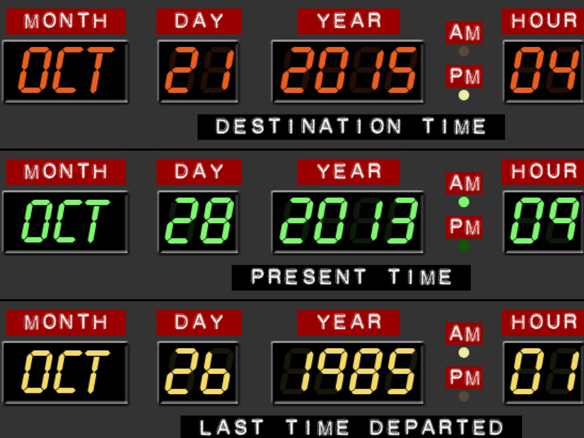 What is the real date on the back to the future clock