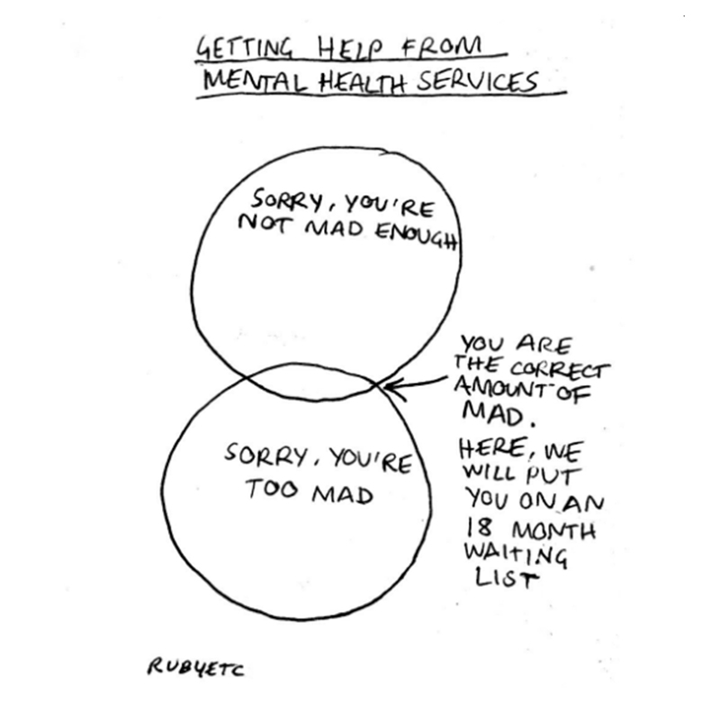 This is summed up beautifully by this venn diagram from Ruby etc who is an illustrator whose illustrations have got me through a lot. Check her work out!