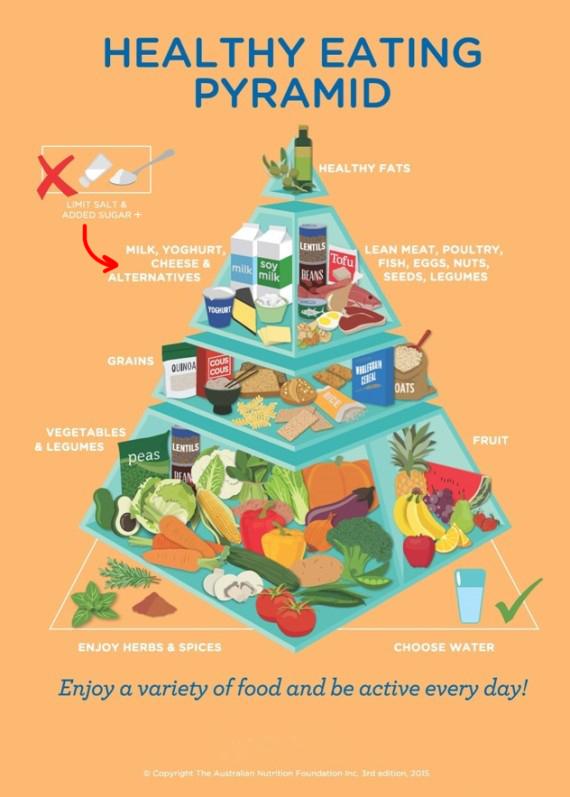 5 ways to REALLY be healthy - Rife Magazine